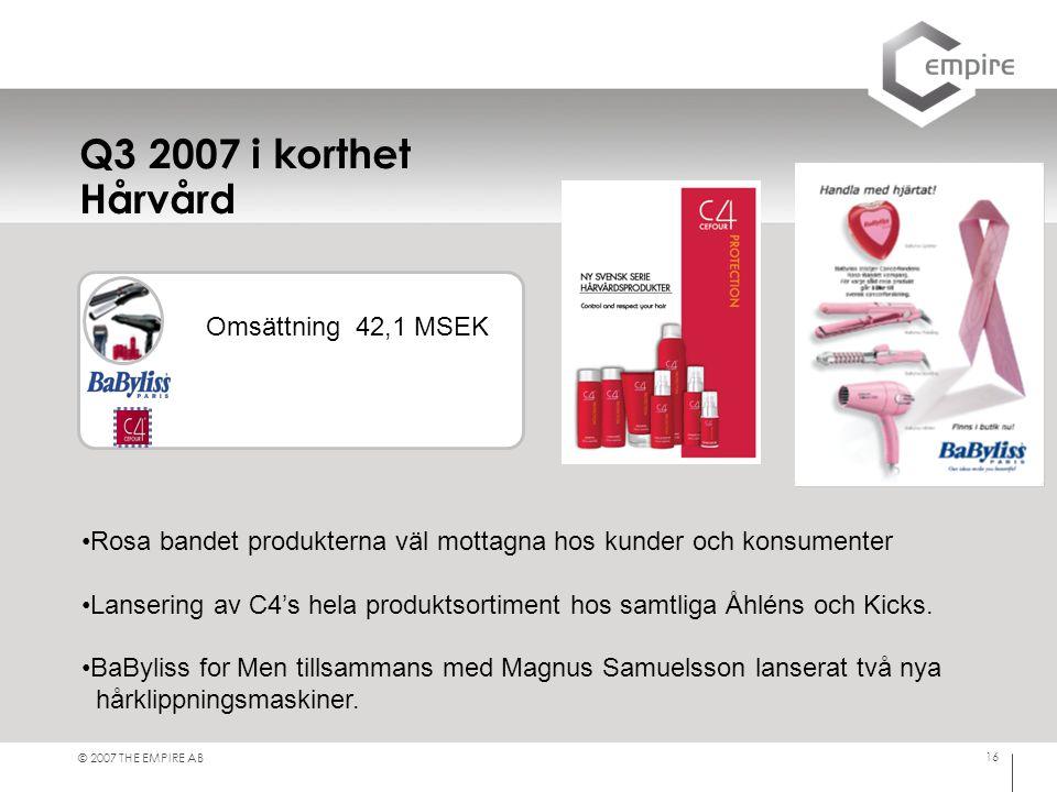 © 2007 THE EMPIRE AB 16 Q3 2007 i korthet Hårvård Omsättning 42,1 MSEK •Rosa bandet produkterna väl mottagna hos kunder och konsumenter •Lansering av C4's hela produktsortiment hos samtliga Åhléns och Kicks.