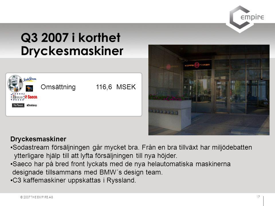 © 2007 THE EMPIRE AB 17 Q3 2007 i korthet Dryckesmaskiner Omsättning 116,6 MSEK Dryckesmaskiner •Sodastream försäljningen går mycket bra. Från en bra