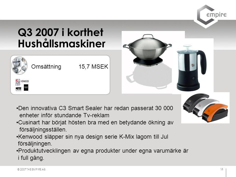 © 2007 THE EMPIRE AB 18 Q3 2007 i korthet Hushållsmaskiner Omsättning 15,7 MSEK •Den innovativa C3 Smart Sealer har redan passerat 30 000 enheter inför stundande Tv-reklam •Cusinart har börjat hösten bra med en betydande ökning av försäljningsställen.