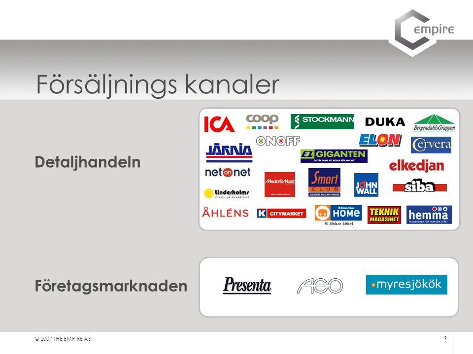 © 2007 THE EMPIRE AB 9 Detaljhandeln Företagsmarknaden Försäljnings kanaler