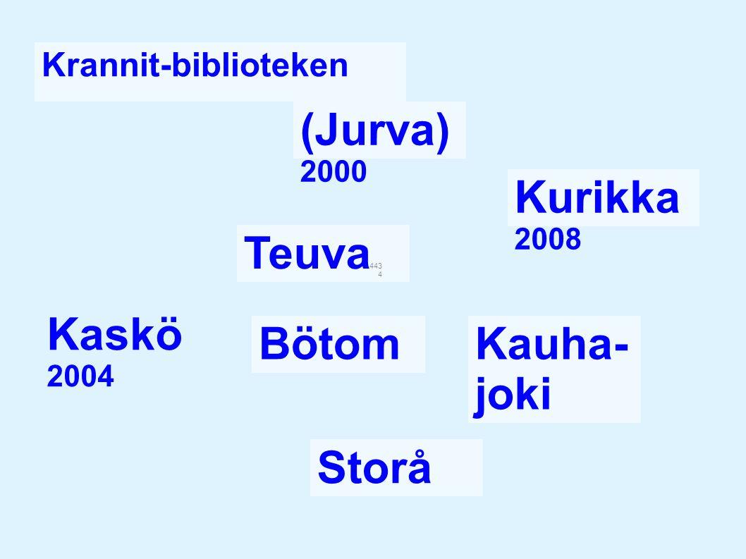 443 4 Krannit-biblioteken Kaskö 2004 Teuva Storå BötomKauha- joki (Jurva) 2000 Kurikka 2008