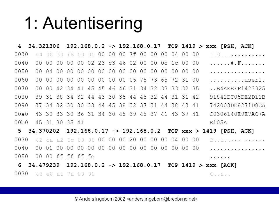 © Anders Ingeborn 2002 Utvärdering • Användarnamn i klartext • Autentisering i ett steg, Sesam… • Ingen serverautentisering • Samma lösenord vid flera försök ger olika kryptosträng – Saltvärden.
