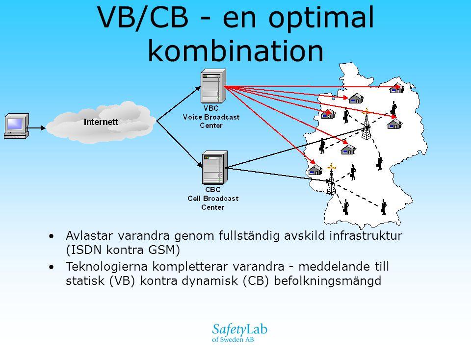 VB/CB - en optimal kombination •Avlastar varandra genom fullständig avskild infrastruktur (ISDN kontra GSM) •Teknologierna kompletterar varandra - med