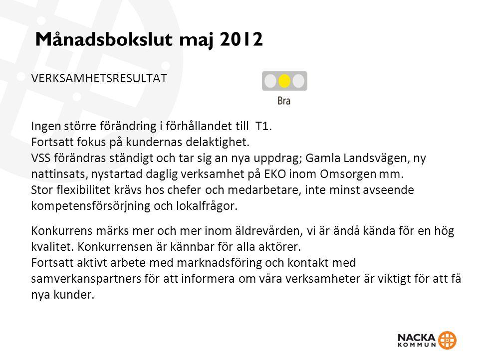 Månadsbokslut maj 2012 VERKSAMHETSRESULTAT Ingen större förändring i förhållandet till T1.