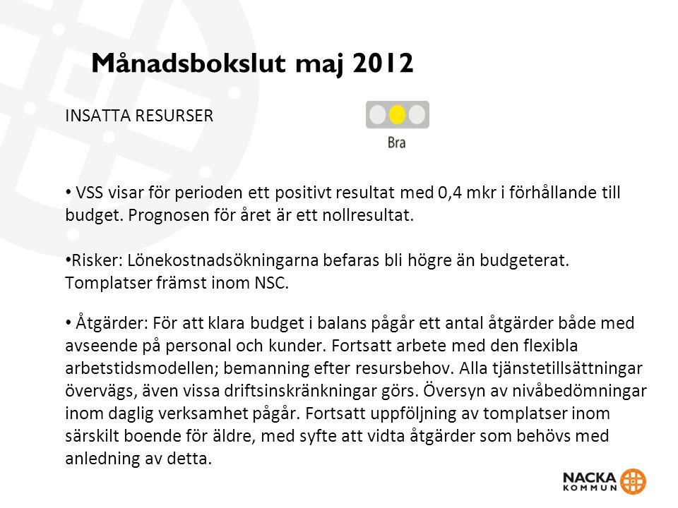 Månadsbokslut maj 2012 INSATTA RESURSER • VSS visar för perioden ett positivt resultat med 0,4 mkr i förhållande till budget.