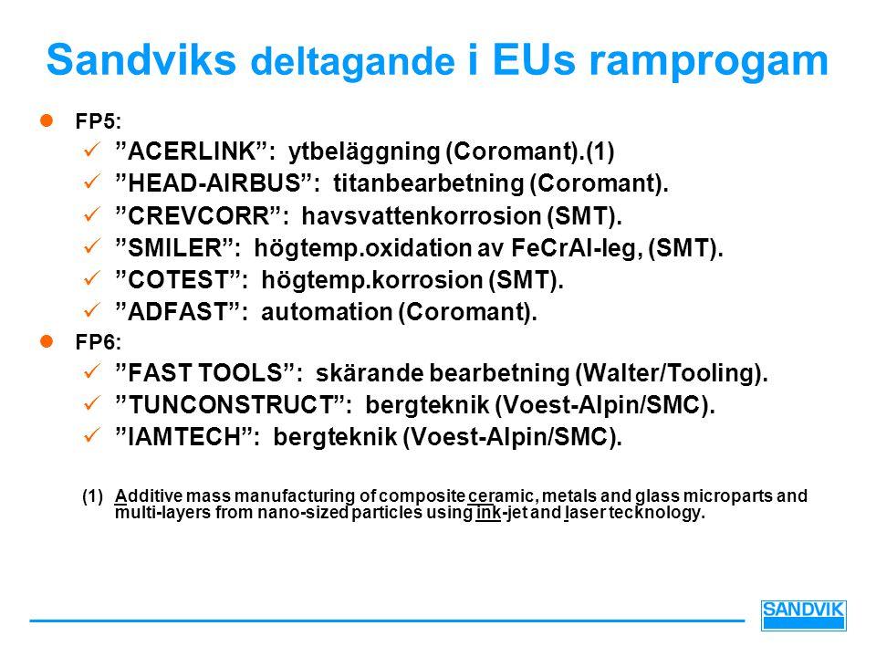 "Sandviks deltagande i EUs ramprogam  FP5:  ""ACERLINK"": ytbeläggning (Coromant).(1)  ""HEAD-AIRBUS"": titanbearbetning (Coromant).  ""CREVCORR"": havsv"