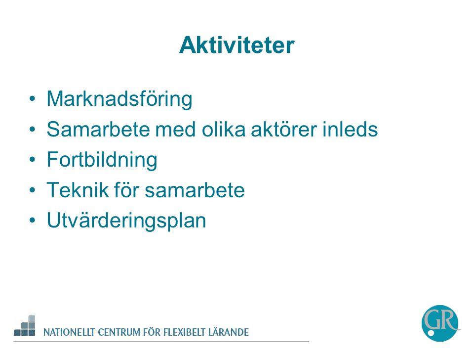 Aktiviteter •Marknadsföring •Samarbete med olika aktörer inleds •Fortbildning •Teknik för samarbete •Utvärderingsplan