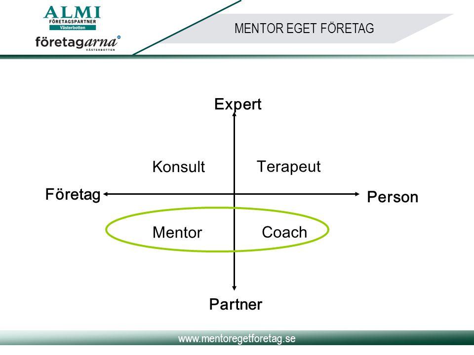 www.mentoregetforetag.se MENTOR EGET FÖRETAG Partner Företag Konsult Mentor Terapeut Coach Expert Person