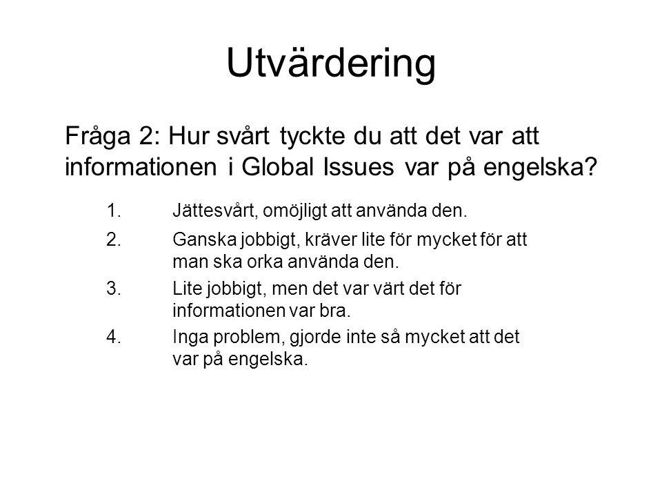 Utvärdering Fråga 2: Hur svårt tyckte du att det var att informationen i Global Issues var på engelska.