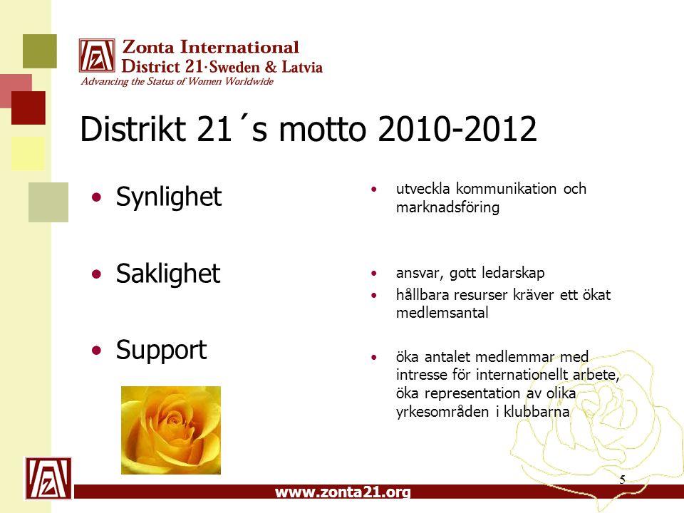 www.zonta21.org Distrikt 21´s motto 2010-2012 •Synlighet •Saklighet •Support •utveckla kommunikation och marknadsföring •ansvar, gott ledarskap •hållb