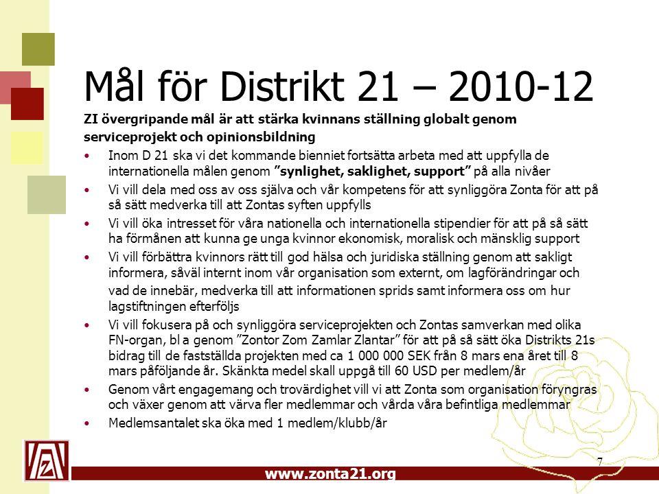 www.zonta21.org Mål för Distrikt 21 – 2010-12 ZI övergripande mål är att stärka kvinnans ställning globalt genom serviceprojekt och opinionsbildning •