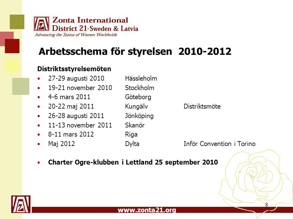 www.zonta21.org Arbetsschema för styrelsen 2010-2012 Distriktsstyrelsemöten •27-29 augusti 2010Hässleholm •19-21 november 2010Stockholm •4-6 mars 2011