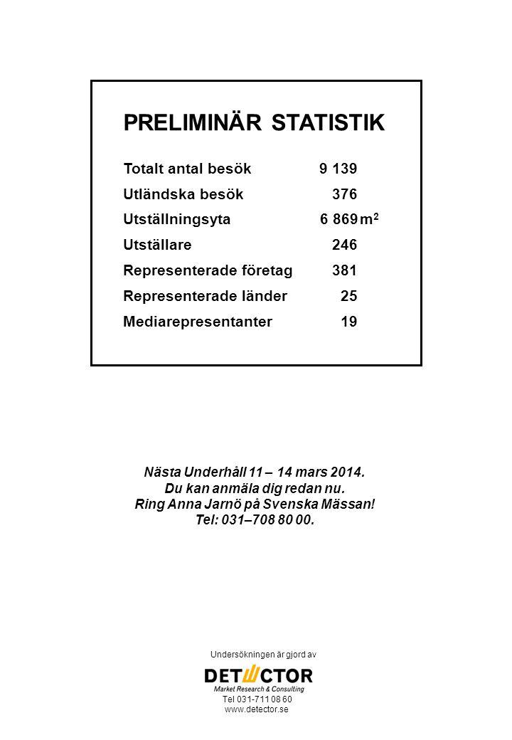 Nästa Underhåll 11 – 14 mars 2014. Du kan anmäla dig redan nu. Ring Anna Jarnö på Svenska Mässan! Tel: 031–708 80 00. PRELIMINÄR STATISTIK Totalt anta