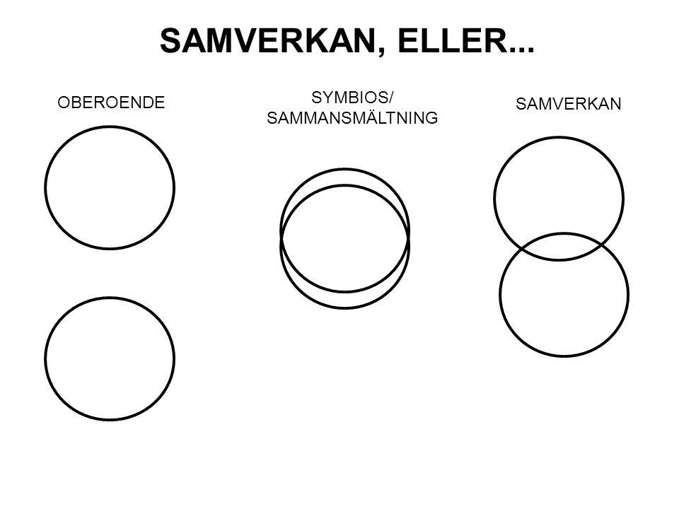 SAMVERKAN, ELLER... OBEROENDE SYMBIOS/ SAMMANSMÄLTNING SAMVERKAN