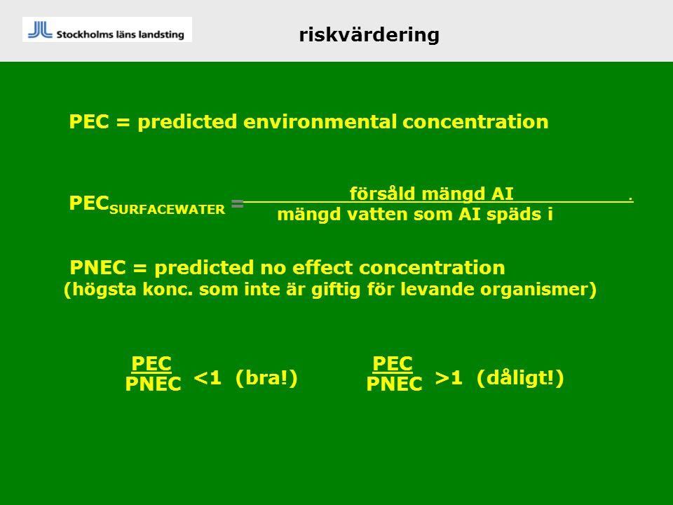PEC = predicted environmental concentration riskvärdering försåld mängd AI _____. mängd vatten som AI späds i PEC SURFACEWATER = PNEC = predicted no e
