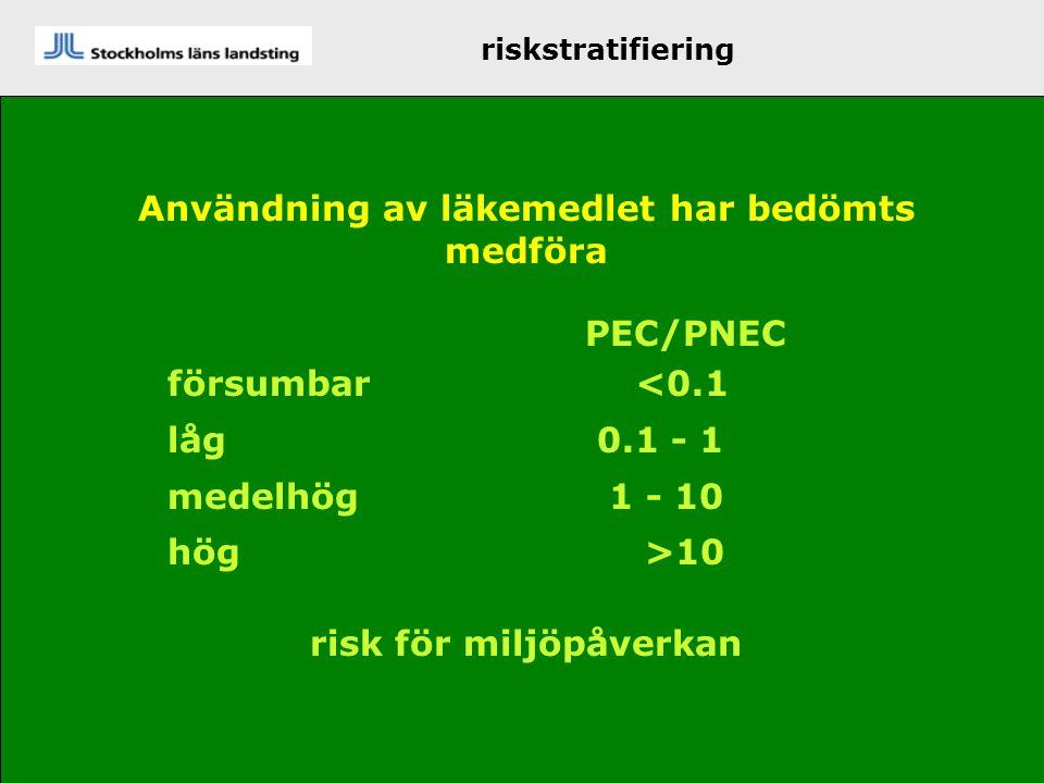 Användning av läkemedlet har bedömts medföra PEC/PNEC försumbar <0.1 låg 0.1 - 1 medelhög 1 - 10 hög >10 risk för miljöpåverkan riskstratifiering