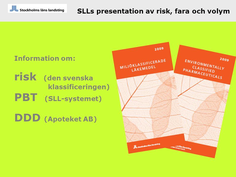 Information om: risk (den svenska klassificeringen) PBT (SLL-systemet) DDD (Apoteket AB) SLLs presentation av risk, fara och volym