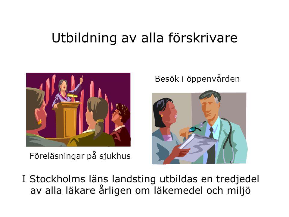 Utbildning av alla förskrivare Föreläsningar på sjukhus Besök i öppenvården I Stockholms läns landsting utbildas en tredjedel av alla läkare årligen o