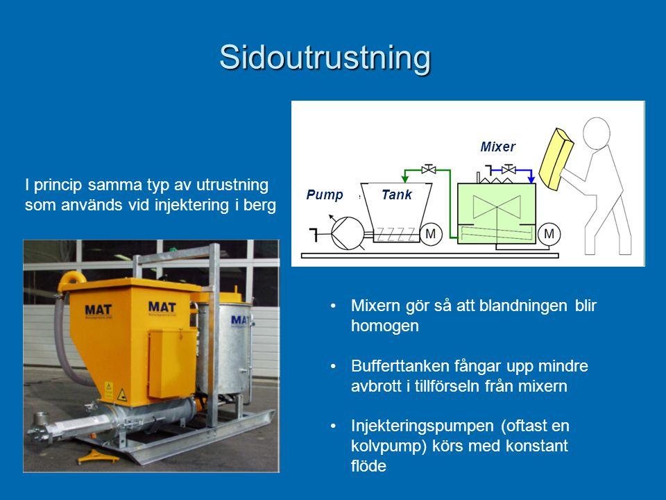 Sidoutrustning Mixer Tank Pump •Mixern gör så att blandningen blir homogen •Bufferttanken fångar upp mindre avbrott i tillförseln från mixern •Injekte