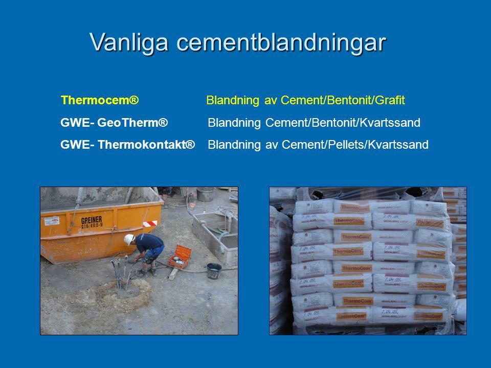 Thermocem® Blandning av Cement/Bentonit/Grafit GWE- GeoTherm®Blandning Cement/Bentonit/Kvartssand GWE- Thermokontakt®Blandning av Cement/Pellets/Kvart