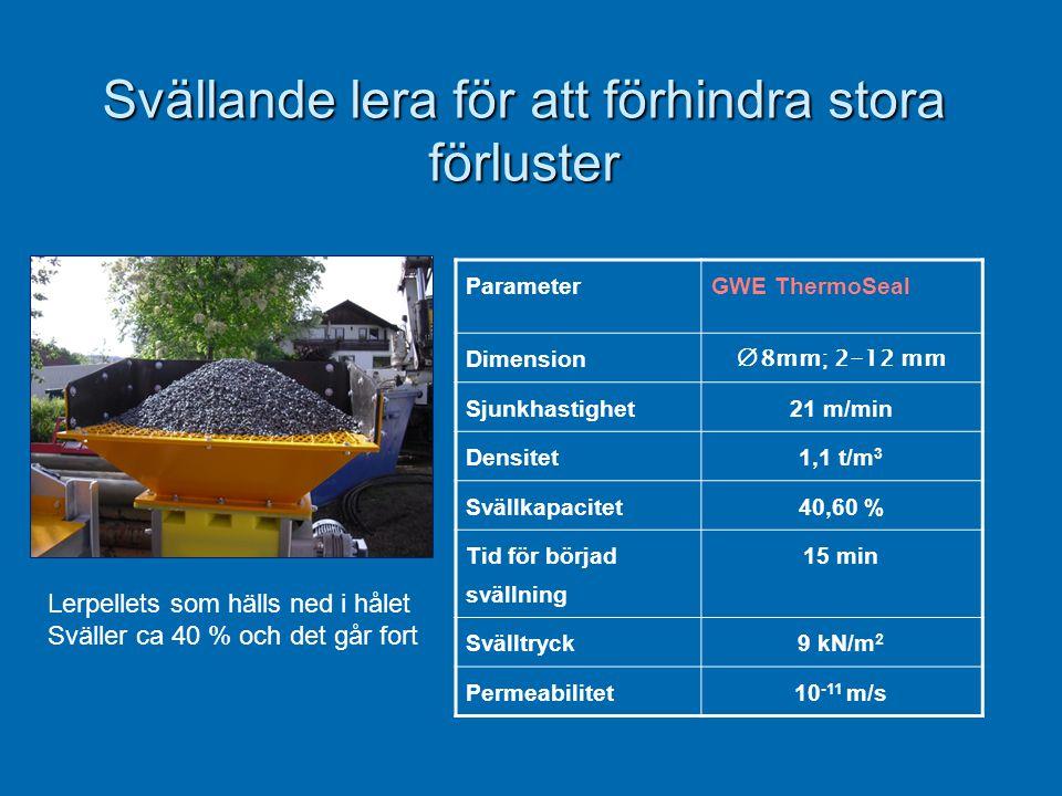 Svällande lera för att förhindra stora förluster ParameterGWE ThermoSeal Dimension ∅8mm; 2-12 mm Sjunkhastighet21 m/min Densitet1,1 t/m 3 Svällkapacit