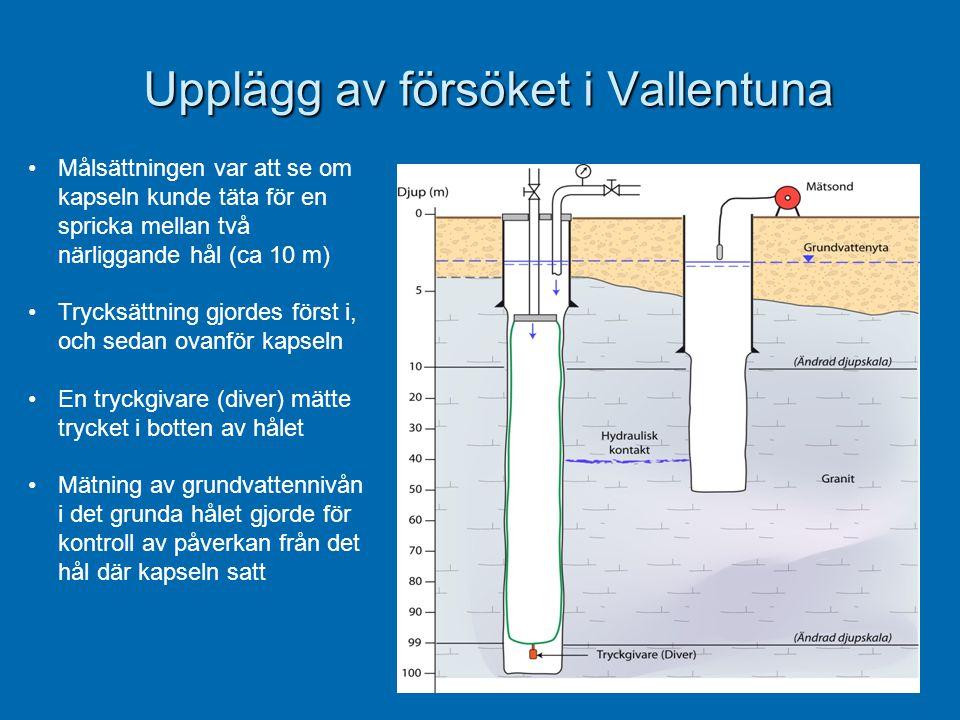 Upplägg av försöket i Vallentuna •Målsättningen var att se om kapseln kunde täta för en spricka mellan två närliggande hål (ca 10 m) •Trycksättning gj