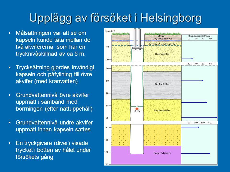 Upplägg av försöket i Helsingborg •Målsättningen var att se om kapseln kunde täta mellan de två akvifererna, som har en trycknivåskillnad av ca 5 m. •