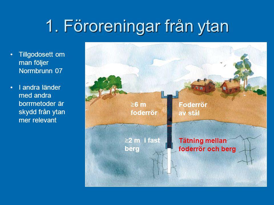 1. Föroreningar från ytan •Tillgodosett om man följer Normbrunn 07 •I andra länder med andra borrmetoder är skydd från ytan mer relevant Tätning mella