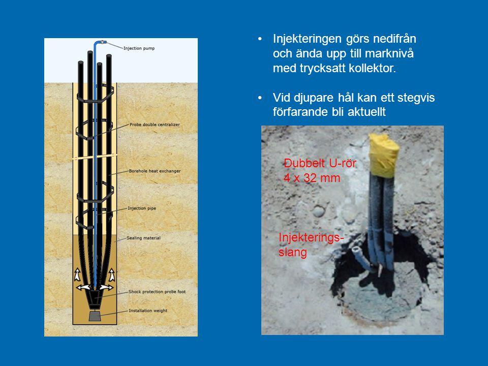 Dubbelt U-rör 4 x 32 mm Injekterings- slang •Injekteringen görs nedifrån och ända upp till marknivå med trycksatt kollektor. •Vid djupare hål kan ett