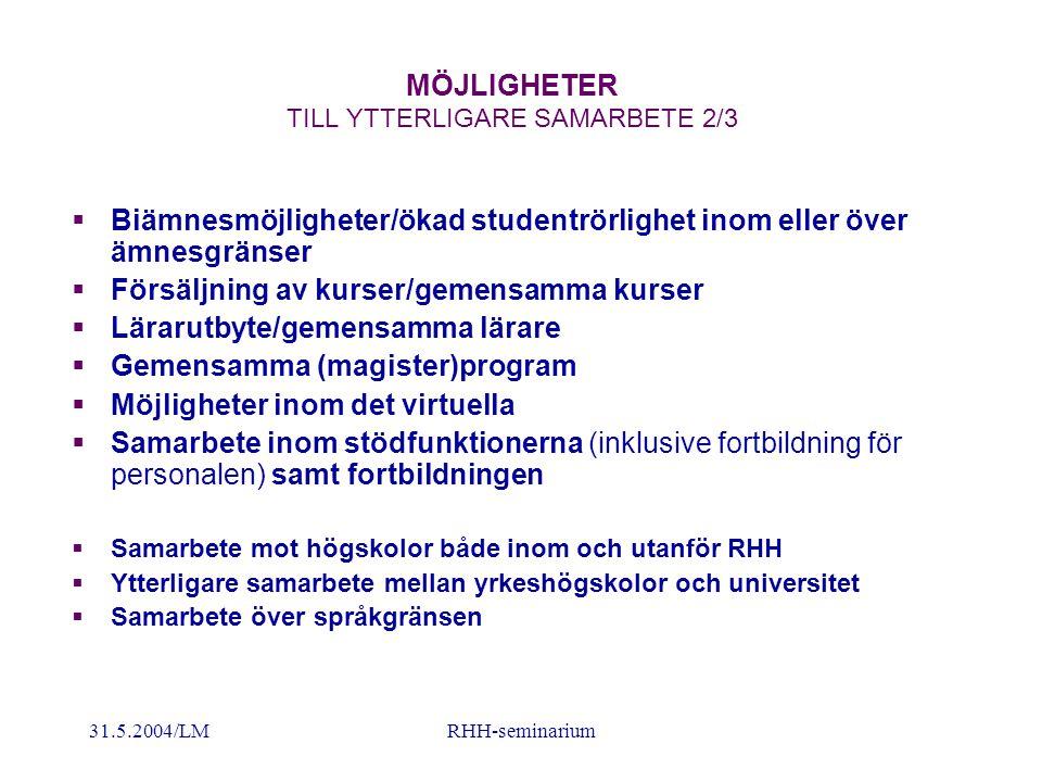 31.5.2004/LMRHH-seminarium MÖJLIGHETER TILL YTTERLIGARE SAMARBETE 2/3  Biämnesmöjligheter/ökad studentrörlighet inom eller över ämnesgränser  Försäljning av kurser/gemensamma kurser  Lärarutbyte/gemensamma lärare  Gemensamma (magister)program  Möjligheter inom det virtuella  Samarbete inom stödfunktionerna (inklusive fortbildning för personalen) samt fortbildningen  Samarbete mot högskolor både inom och utanför RHH  Ytterligare samarbete mellan yrkeshögskolor och universitet  Samarbete över språkgränsen