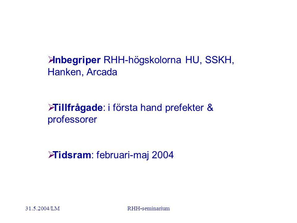 31.5.2004/LMRHH-seminarium  Inbegriper RHH-högskolorna HU, SSKH, Hanken, Arcada  Tillfrågade: i första hand prefekter & professorer  Tidsram: februari-maj 2004
