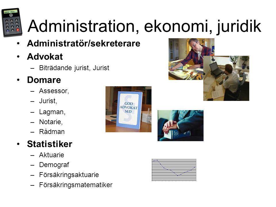 Administration, ekonomi, juridik •Administratör/sekreterare •Advokat –Biträdande jurist, Jurist •Domare –Assessor, –Jurist, –Lagman, –Notarie, –Rådman