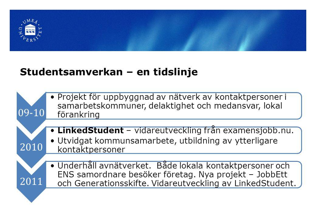09-10 •Projekt för uppbyggnad av nätverk av kontaktpersoner i samarbetskommuner, delaktighet och medansvar, lokal förankring 2010 •LinkedStudent – vidareutveckling från examensjobb.nu.
