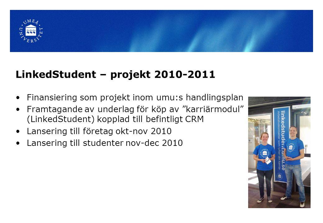 LinkedStudent – projekt 2010-2011 •Finansiering som projekt inom umu:s handlingsplan •Framtagande av underlag för köp av karriärmodul (LinkedStudent) kopplad till befintligt CRM •Lansering till företag okt-nov 2010 •Lansering till studenter nov-dec 2010