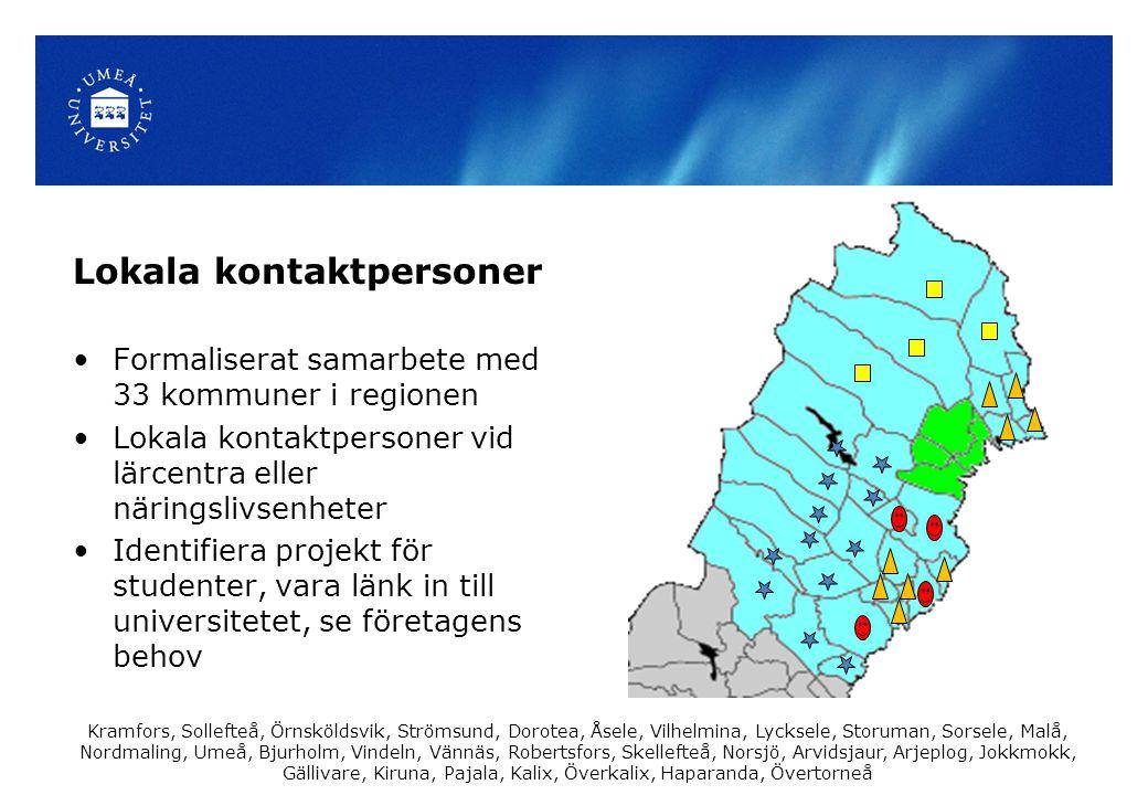 Lokala kontaktpersoner Kramfors, Sollefteå, Örnsköldsvik, Strömsund, Dorotea, Åsele, Vilhelmina, Lycksele, Storuman, Sorsele, Malå, Nordmaling, Umeå, Bjurholm, Vindeln, Vännäs, Robertsfors, Skellefteå, Norsjö, Arvidsjaur, Arjeplog, Jokkmokk, Gällivare, Kiruna, Pajala, Kalix, Överkalix, Haparanda, Övertorneå •Formaliserat samarbete med 33 kommuner i regionen •Lokala kontaktpersoner vid lärcentra eller näringslivsenheter •Identifiera projekt för studenter, vara länk in till universitetet, se företagens behov