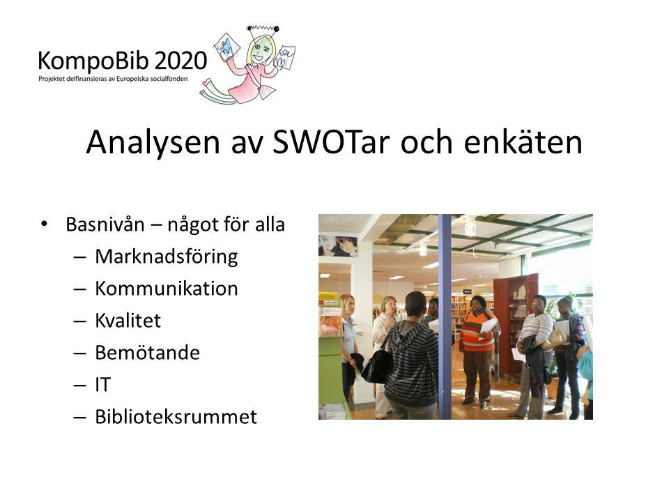Analysen av SWOTar och enkäten • Basnivån – något för alla – Marknadsföring – Kommunikation – Kvalitet – Bemötande – IT – Biblioteksrummet