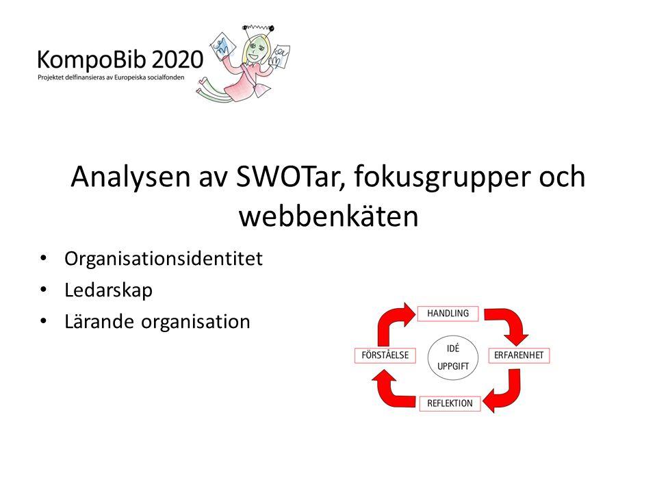 Organisationsidentitet • Arbetsplatsens värdegrund.