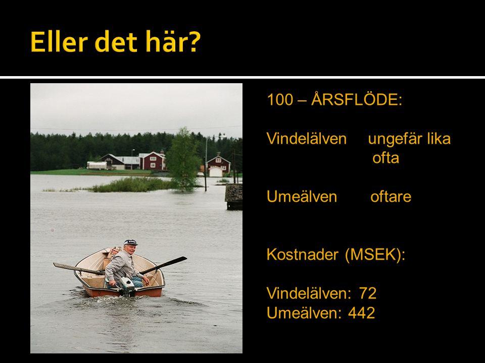 Ökade kostnader för ras och skred: Västerbotten (MSEK): Byggnader: 13 821 VA: 938 Åkermark: 33 Skogsmark: 429 Totalt: 152 21