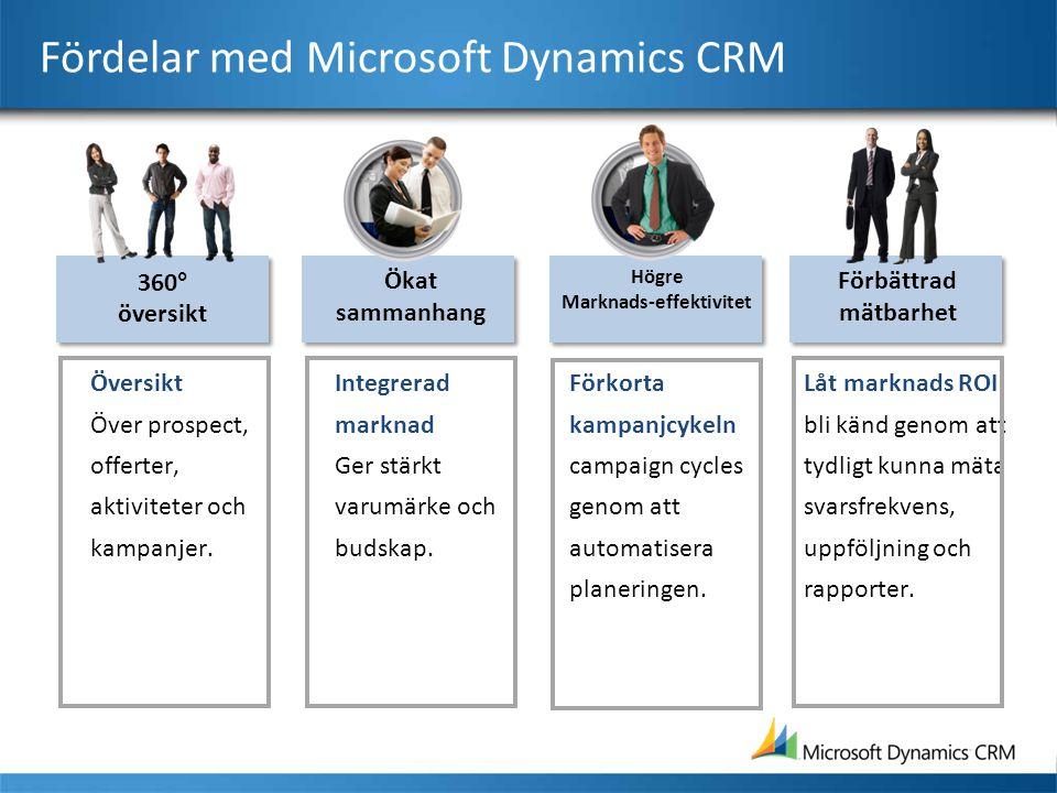 Fördelar med Microsoft Dynamics CRM Översikt Över prospect, offerter, aktiviteter och kampanjer. 360° översikt Integrerad marknad Ger stärkt varumärke