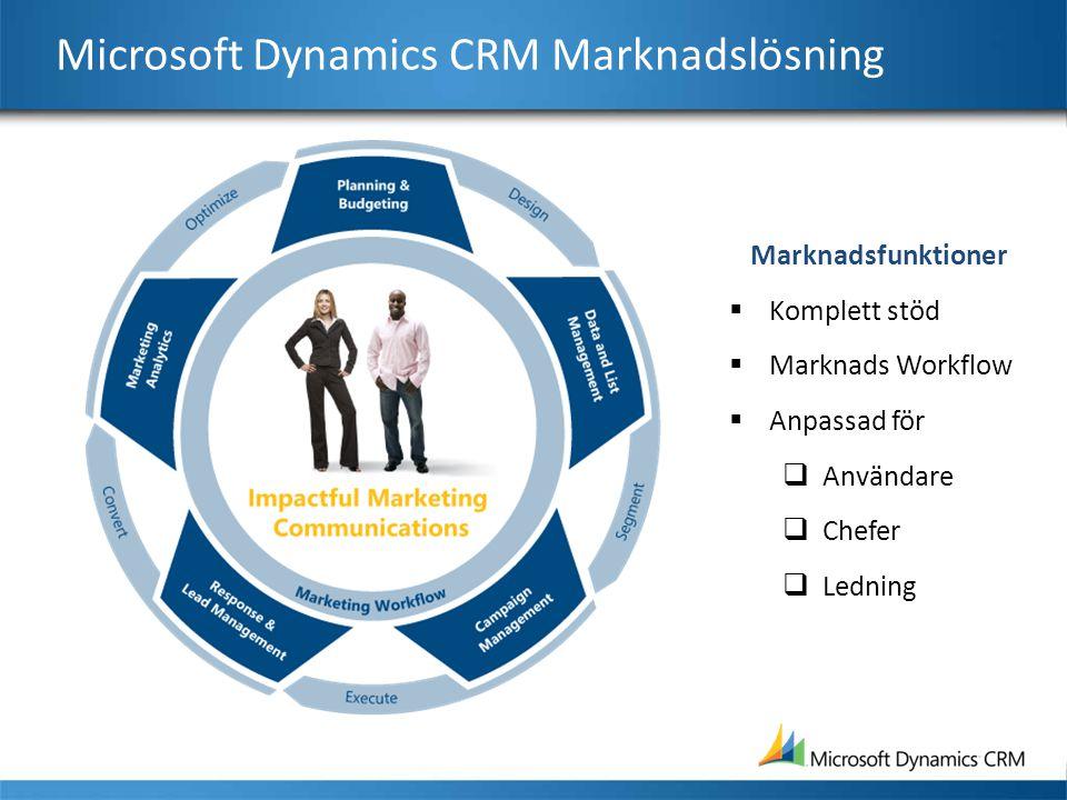 Microsoft Dynamics CRM Marknadslösning Marknadsfunktioner  Komplett stöd  Marknads Workflow  Anpassad för  Användare  Chefer  Ledning