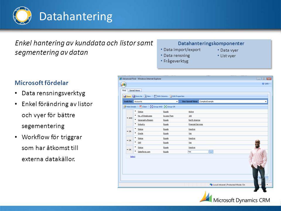 Datahantering Enkel hantering av kunddata och listor samt segmentering av datan Microsoft fördelar • Data rensningsverktyg • Enkel förändring av listo