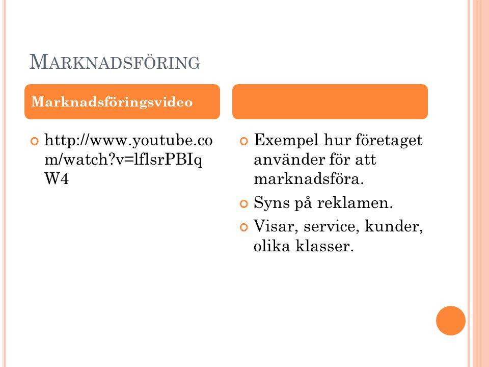 M ARKNADSFÖRING Exempel hur företaget använder för att marknadsföra.