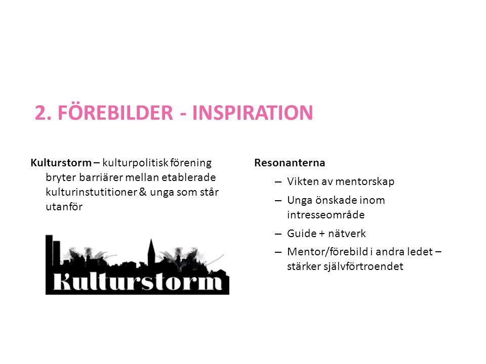 2. FÖREBILDER - INSPIRATION Kulturstorm – kulturpolitisk förening bryter barriärer mellan etablerade kulturinstutitioner & unga som står utanför Reson