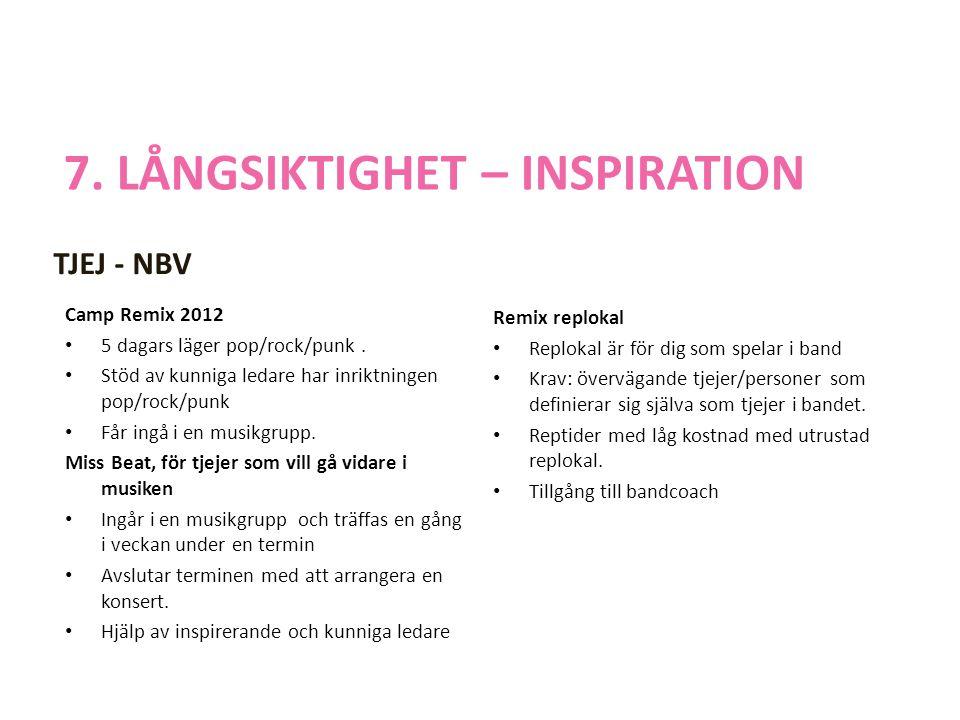7. LÅNGSIKTIGHET – INSPIRATION Camp Remix 2012 • 5 dagars läger pop/rock/punk.
