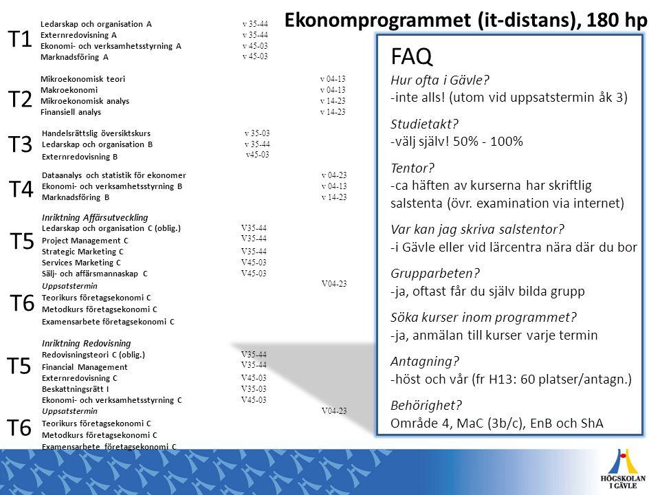 Ekonomprogrammet (it-distans), 180 hp Ledarskap och organisation A v 35-44 Externredovisning A v 35-44 Ekonomi- och verksamhetsstyrning A Marknadsföri