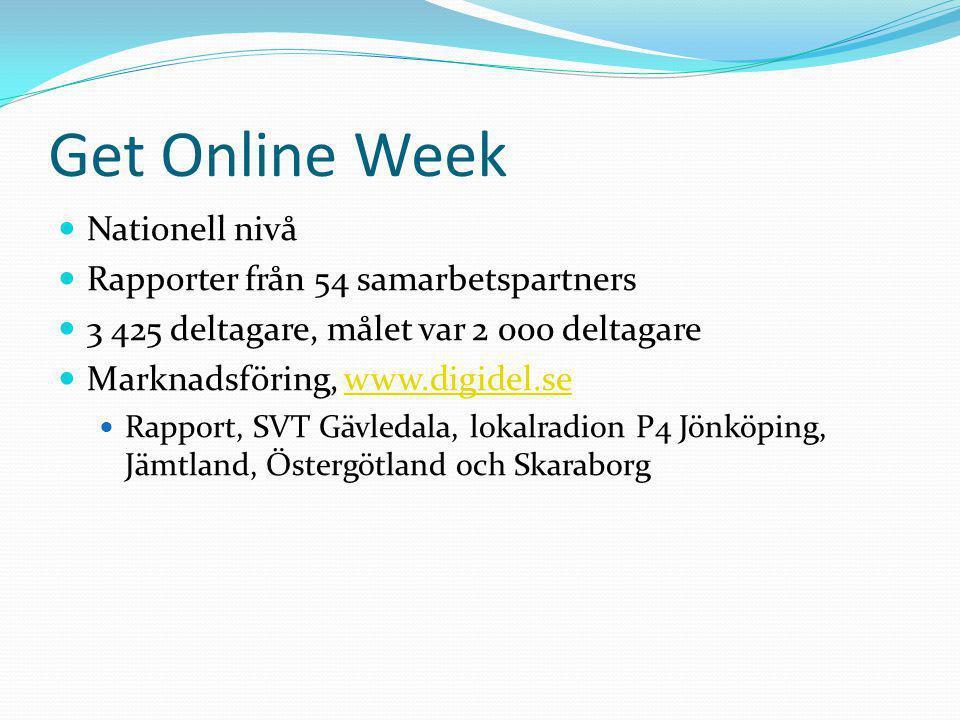 Get Online Week  Nationell nivå  Rapporter från 54 samarbetspartners  3 425 deltagare, målet var 2 000 deltagare  Marknadsföring, www.digidel.sewww.digidel.se  Rapport, SVT Gävledala, lokalradion P4 Jönköping, Jämtland, Östergötland och Skaraborg