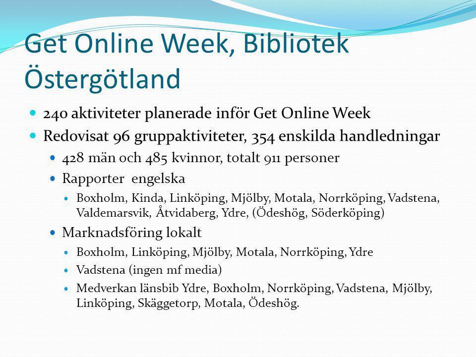 Get Online Week, Bibliotek Östergötland  240 aktiviteter planerade inför Get Online Week  Redovisat 96 gruppaktiviteter, 354 enskilda handledningar