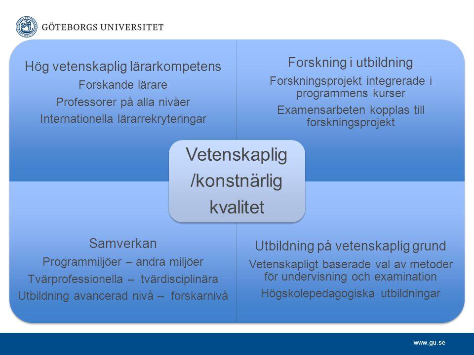 www.gu.se Hög vetenskaplig lärarkompetens Forskande lärare Professorer på alla nivåer Internationella lärarrekryteringar Forskning i utbildning Forskn