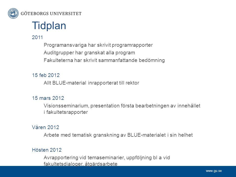 www.gu.se Tidplan 2011 Programansvariga har skrivit programrapporter Auditgrupper har granskat alla program Fakulteterna har skrivit sammanfattande be