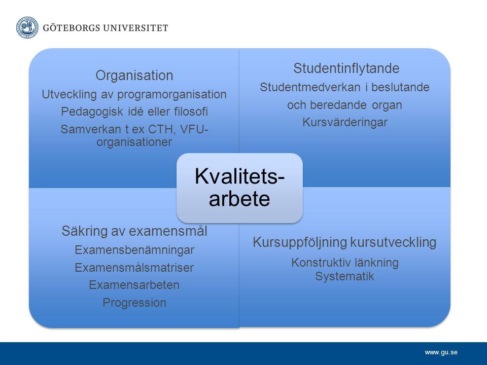 www.gu.se Organisation Utveckling av programorganisation Pedagogisk idé eller filosofi Samverkan t ex CTH, VFU- organisationer Studentinflytande Stude